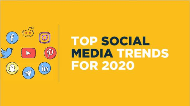 Social Media Marketing Trends You Can't Ignore in 2020